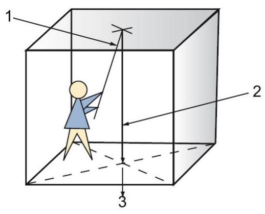 Определение центра на потолке