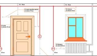 Разметка электропроводки в доме или квартире
