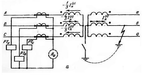Распределение токов в обмотках