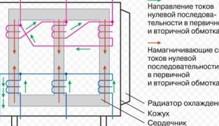 Реактивное сопротивление или импеданс трансформатора