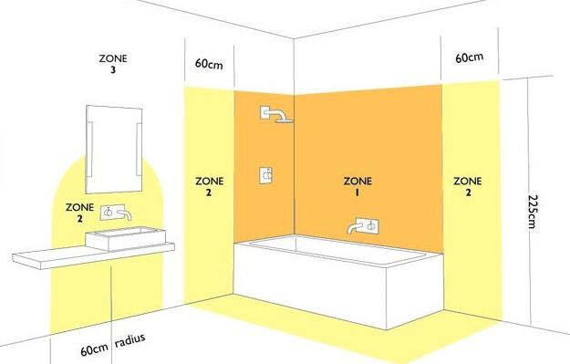 Схема электропроводки в ванной