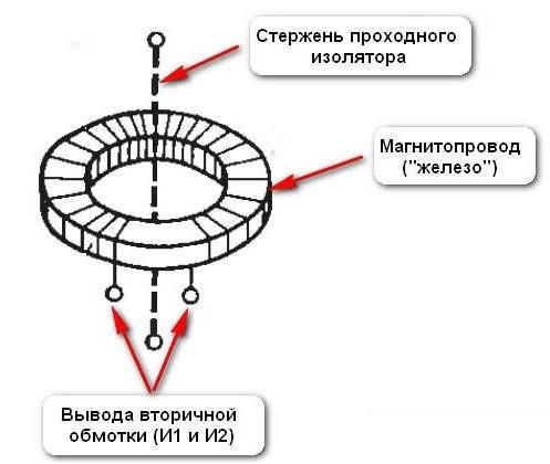 Условные обозначения трансформатора
