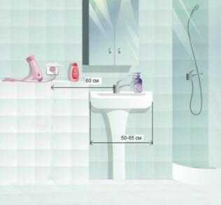 Электропроводка для ванной