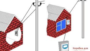Силовой кабель АВК: характеристики и описание