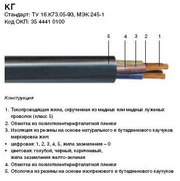 кабель КГ конструкция
