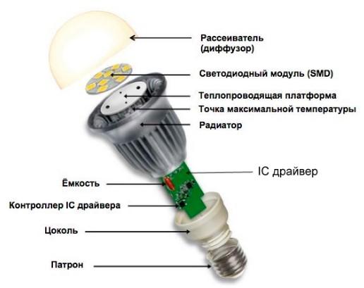 констуркция светодиодной лампы