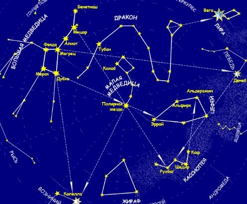 созвездия на карте
