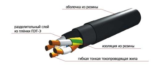 Кабель КГН конструкция