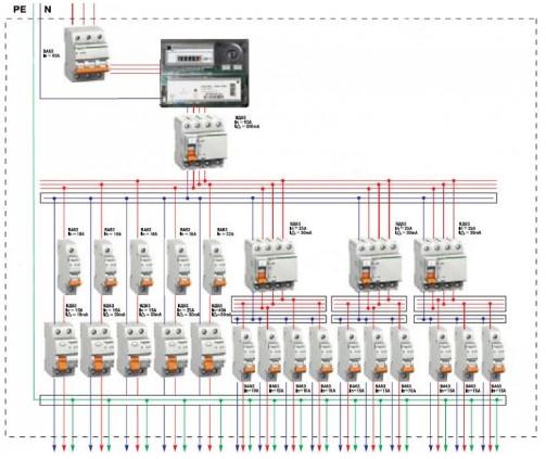 Смешанная схема подключения электрического щита