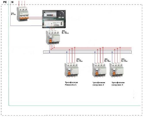 Схема электрощита для подключения мощного оборудования