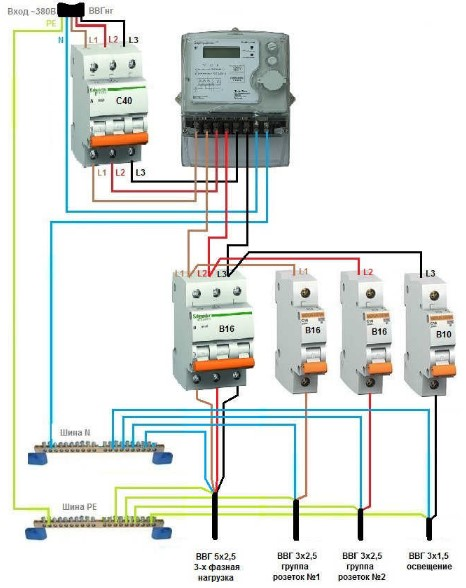 Шина N и PE в электрощитке