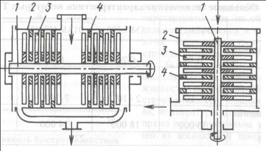 турбомолекулярные насосы конструкция
