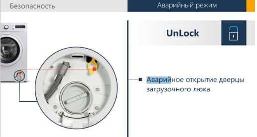 Аварийное открытие дверцы загрузочного люка