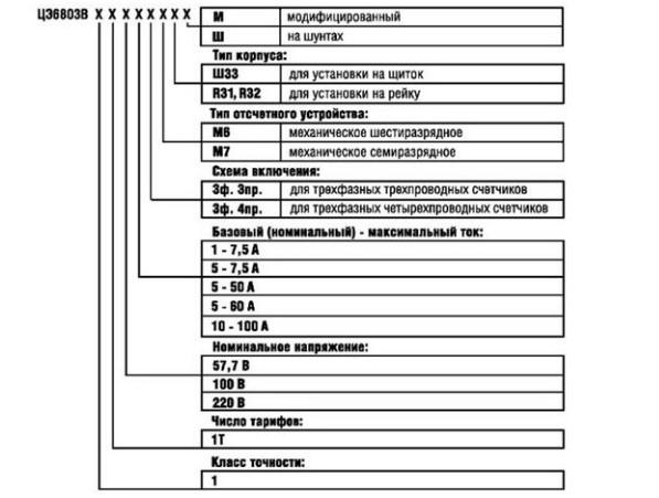 Электросчетчик ЦЭ6803В расшифровка