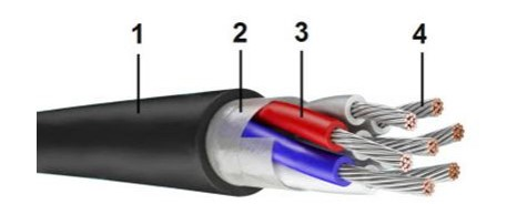 констуркция кабеля МКЭШ