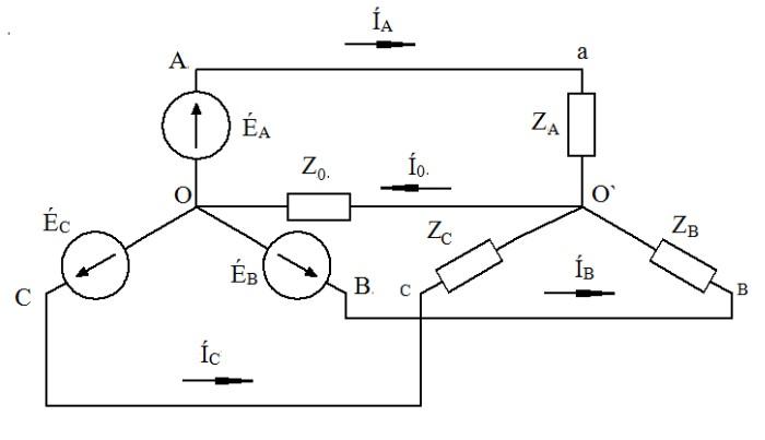 Нулевой проводник в схеме звезда