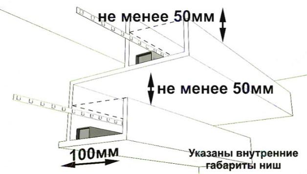 монтаж ленты между шторами