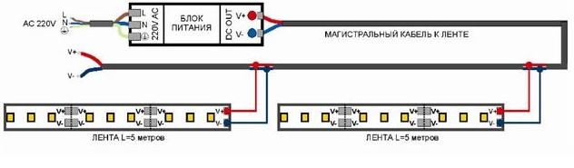 схема подсветки штор