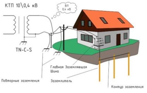 Схема вторичной защиты линии электропередач
