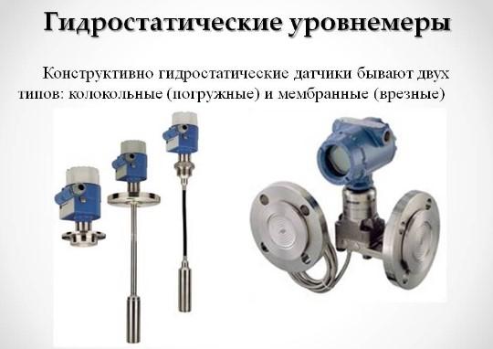 Схема гидростатического измерения уровня