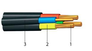 кабель ПвВГ конструкция