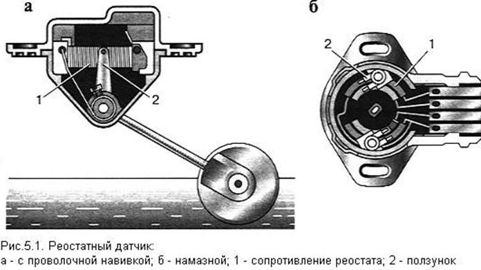 Конструкция реостатного датчика