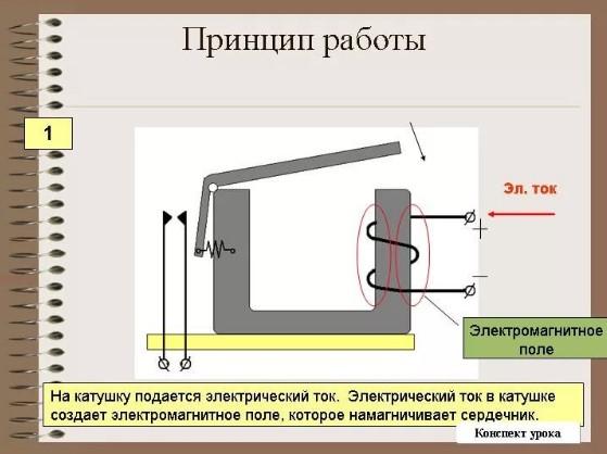 Принцип работы электромагнитного реле
