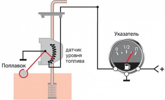 Схема поплавкового датчика уровня с реостатным датчиком