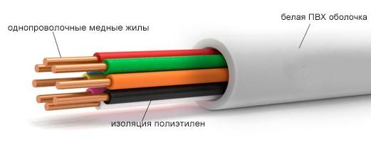 кабель кспв конструкция