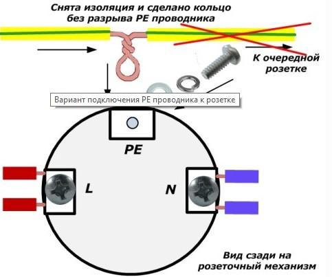 Вариант подключения PE проводника