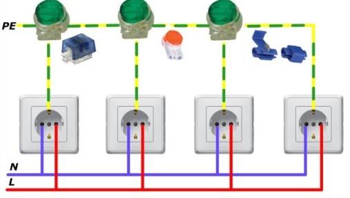 Схема подключения PE проводника