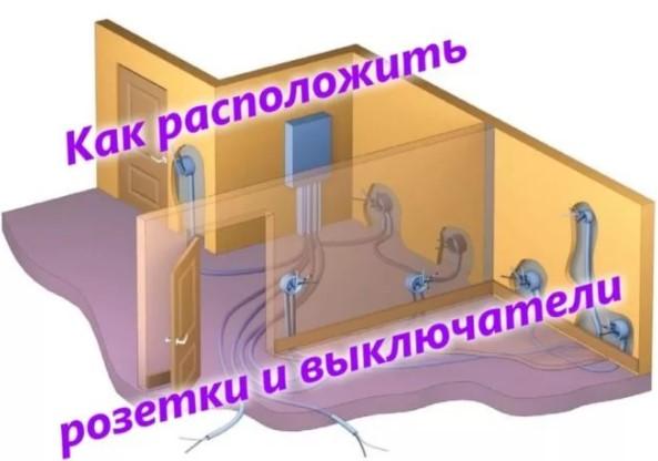 Размещение розеток и выключателей