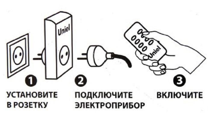 Процесс подключения