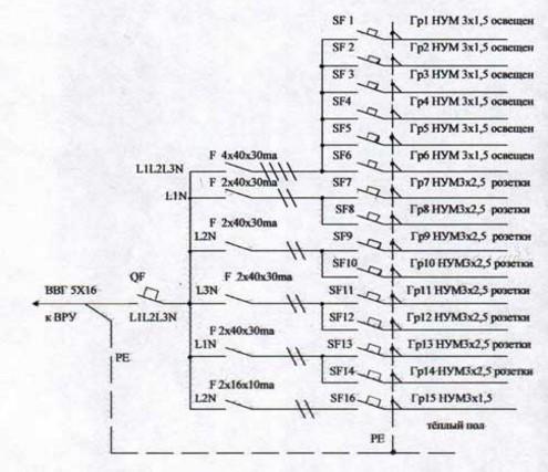 Схема обозначения в электрическом щитке