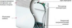 Лучшие производители ИК обогревателей