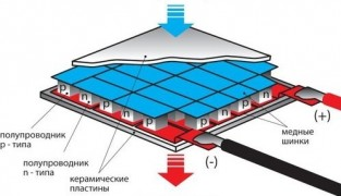 Термоэлектрический эффект и охлаждение