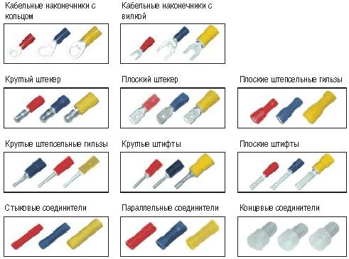 Виды наконечников для проводов
