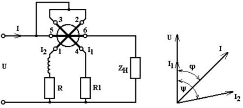 Принцип работы электродинамического фазометра