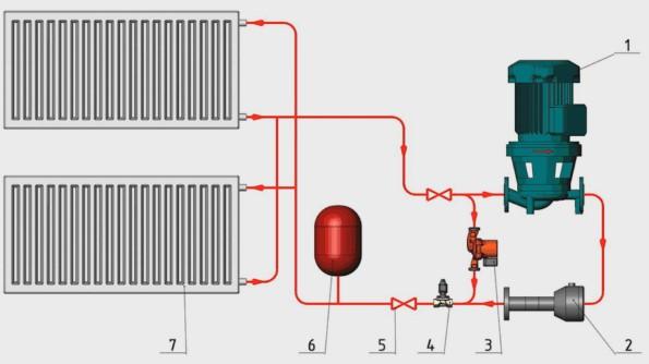 Монтаж вихревого теплогенератора в отопительную систему