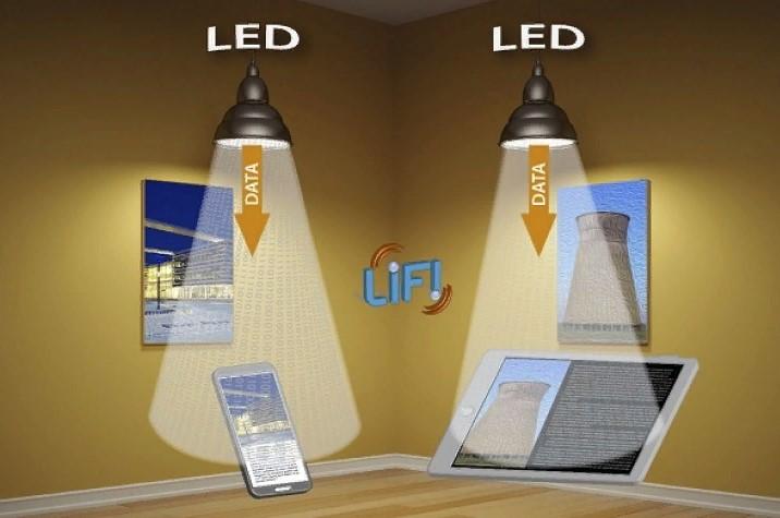 Особенности Li-Fi