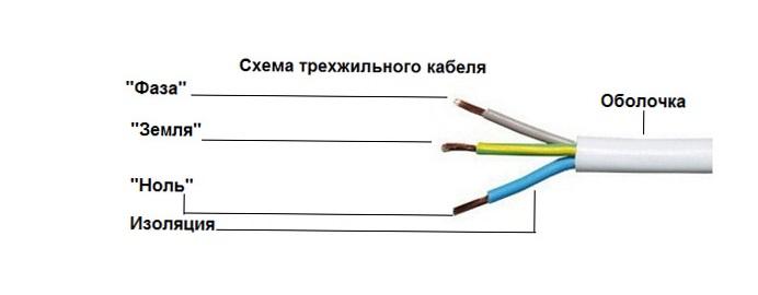 на освещение какой кабель сколько жил