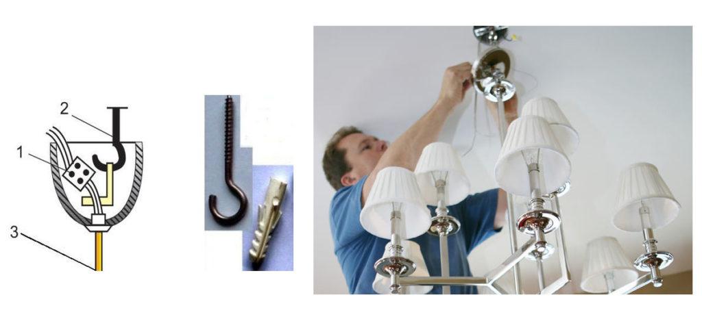 как установить крюк для люстры в потолок