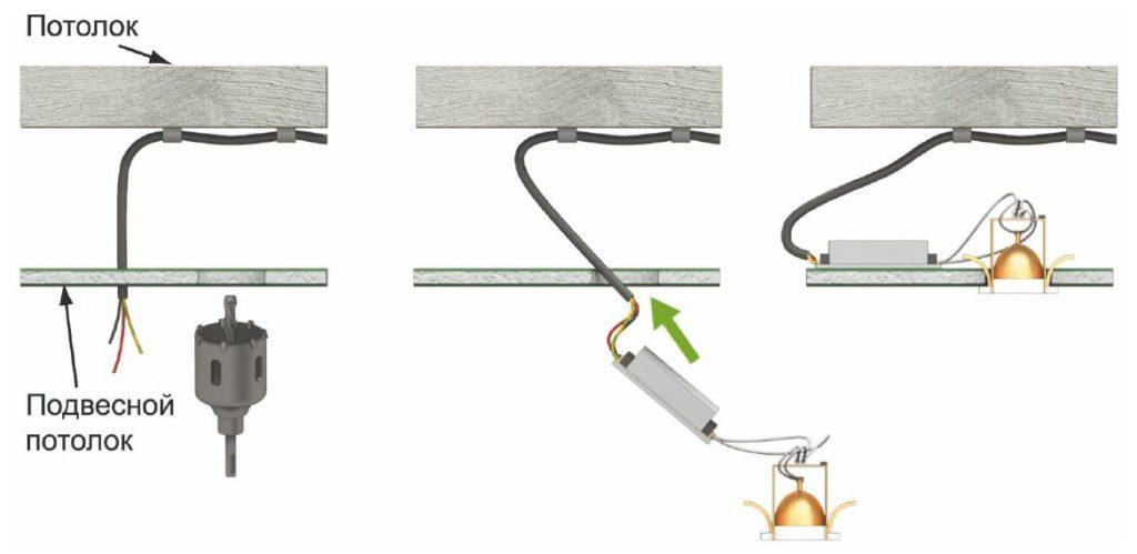 как сделать проводку освещения