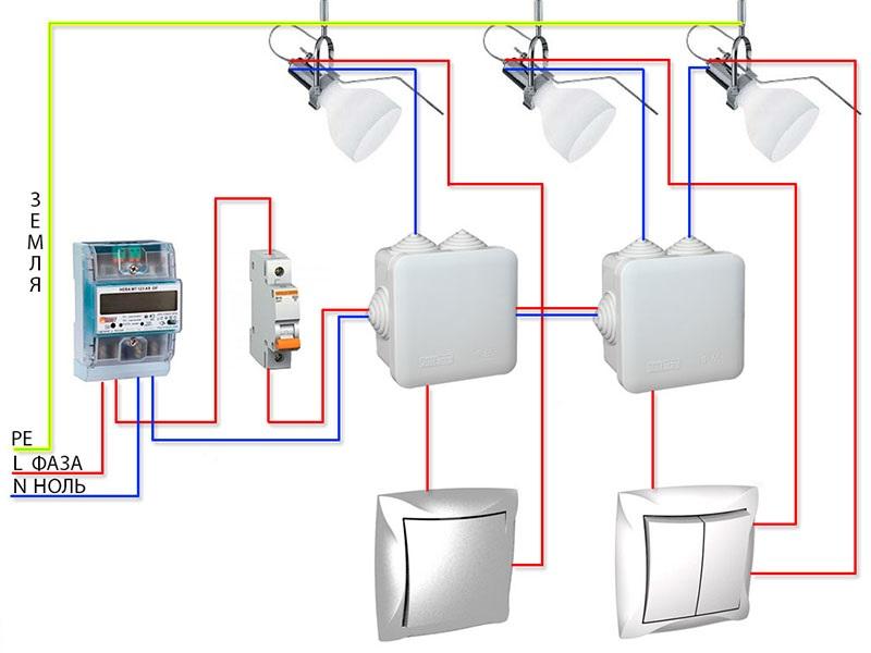 как провести проводку под точечные светильники