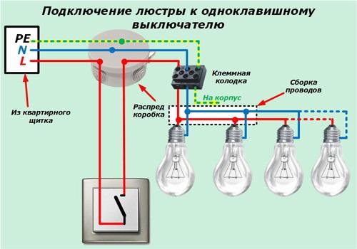 как подключить люстру к одноклавишному выключателю