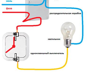 Принцип работы одноклавишного выключателя