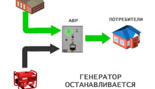 Автоматический запуск генератора своими руками