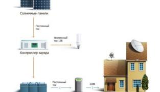 Схема подключения солнечной батареи