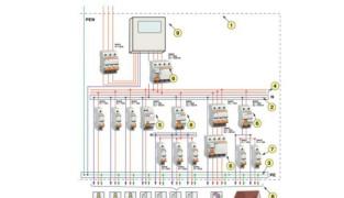 Схема сборки распределительного щитка