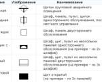 Какие бывают электрические обозначения на схемах